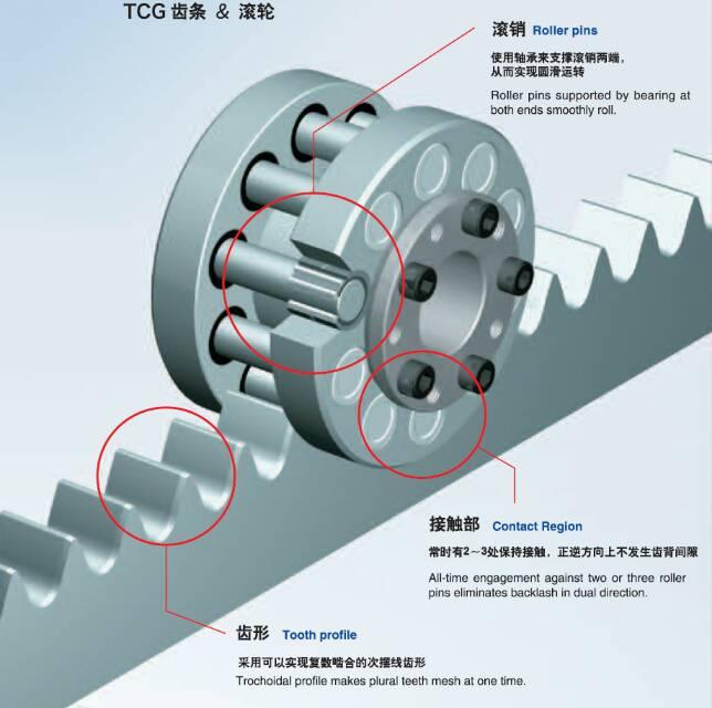 东莞市正一轴承机械有限公司